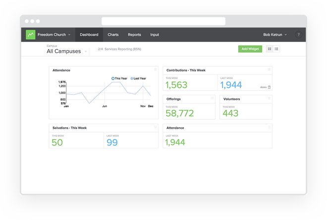 Metrics screenshot